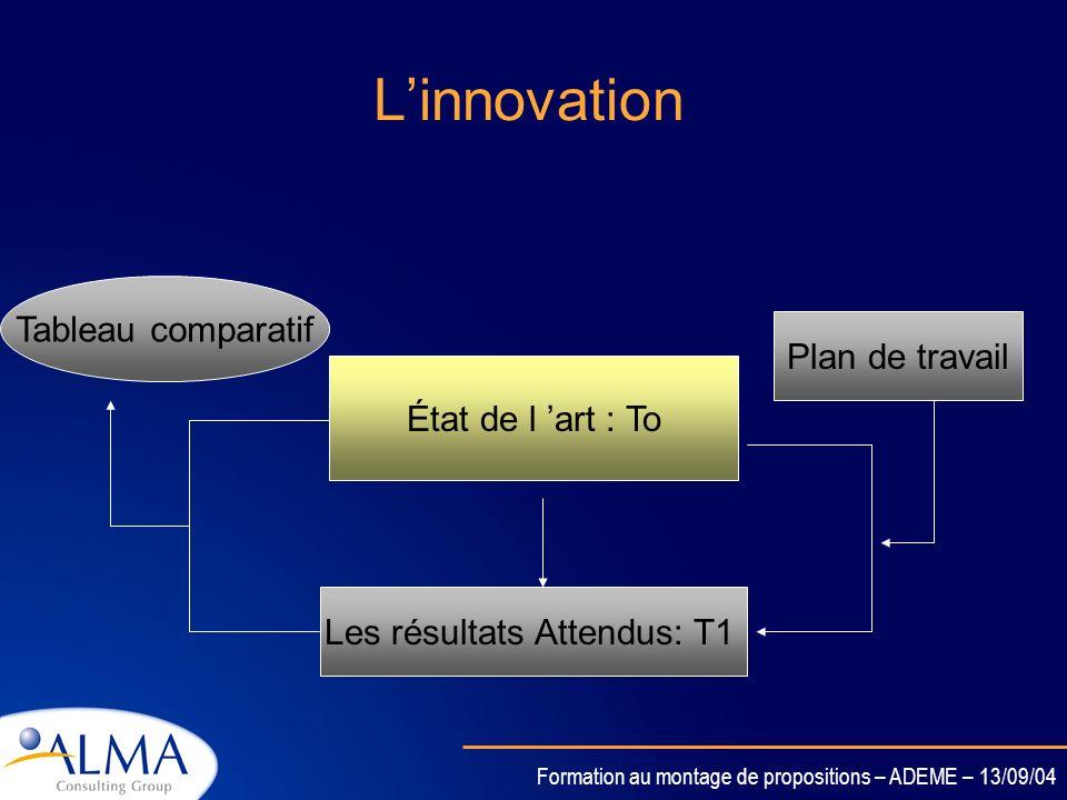 Formation au montage de propositions – ADEME – 13/09/04 Se mettre à la place de lévaluateur Les trois questions fondamentales à se poser: Est ce que j