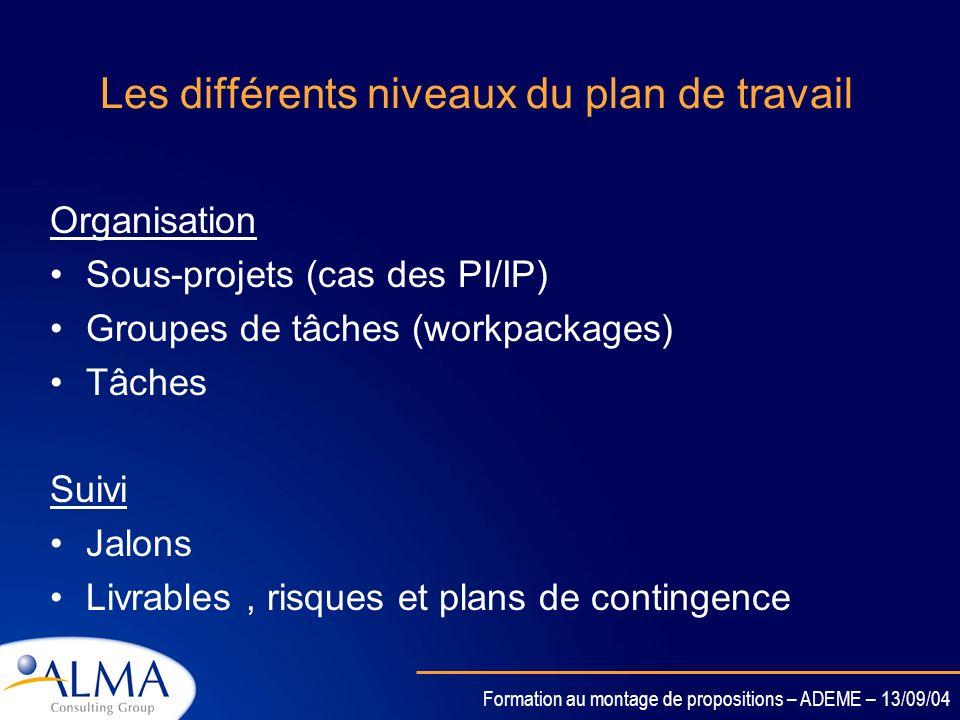 Formation au montage de propositions – ADEME – 13/09/04 Quelles types dactivités composent le programme de travail ? Spécifications industrielles (si