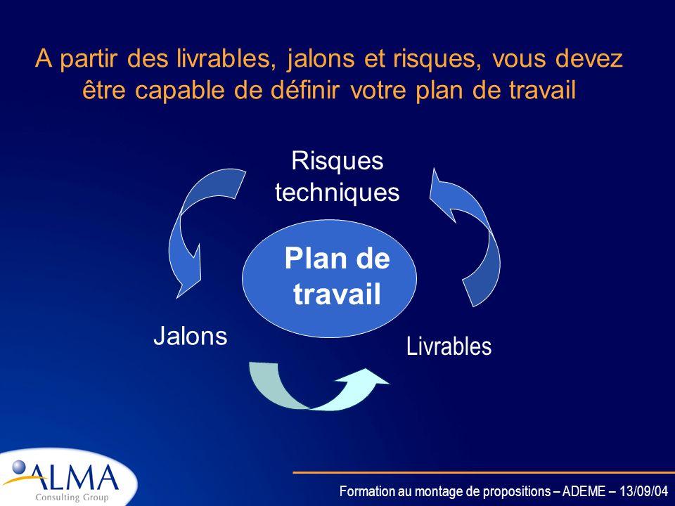 Formation au montage de propositions – ADEME – 13/09/04 Les différents niveaux du plan de travail Organisation Sous-projets (cas des PI/IP) Groupes de
