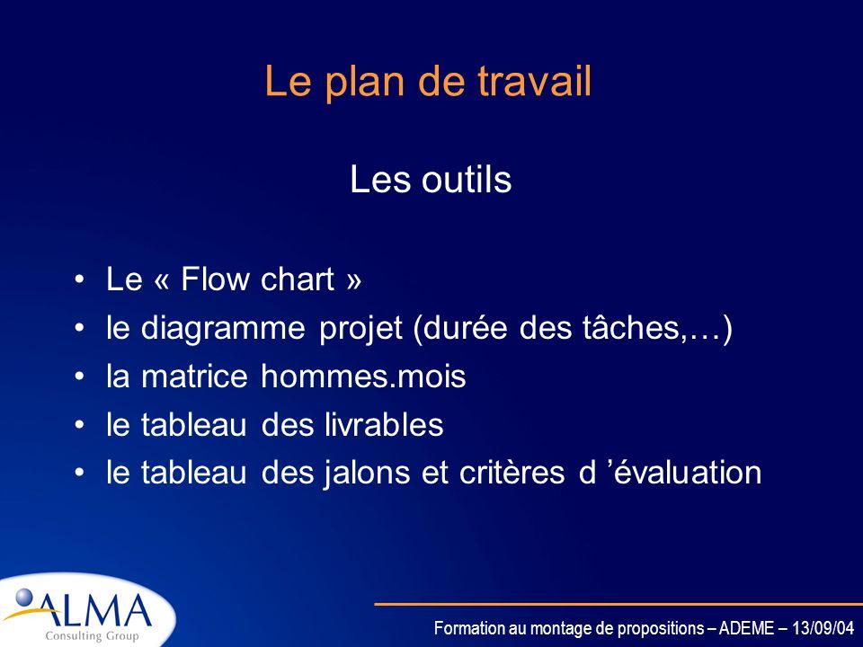 Formation au montage de propositions – ADEME – 13/09/04 Quelques conseils ……. Il doit y avoir plusieurs partenaires dans un WP (workpackage) => cest u