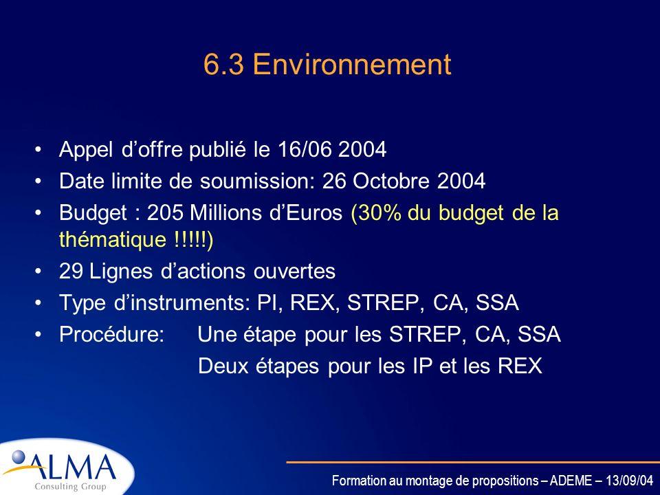 Formation au montage de propositions – ADEME – 13/09/04 Les appels doffre du deuxième semestre 2004