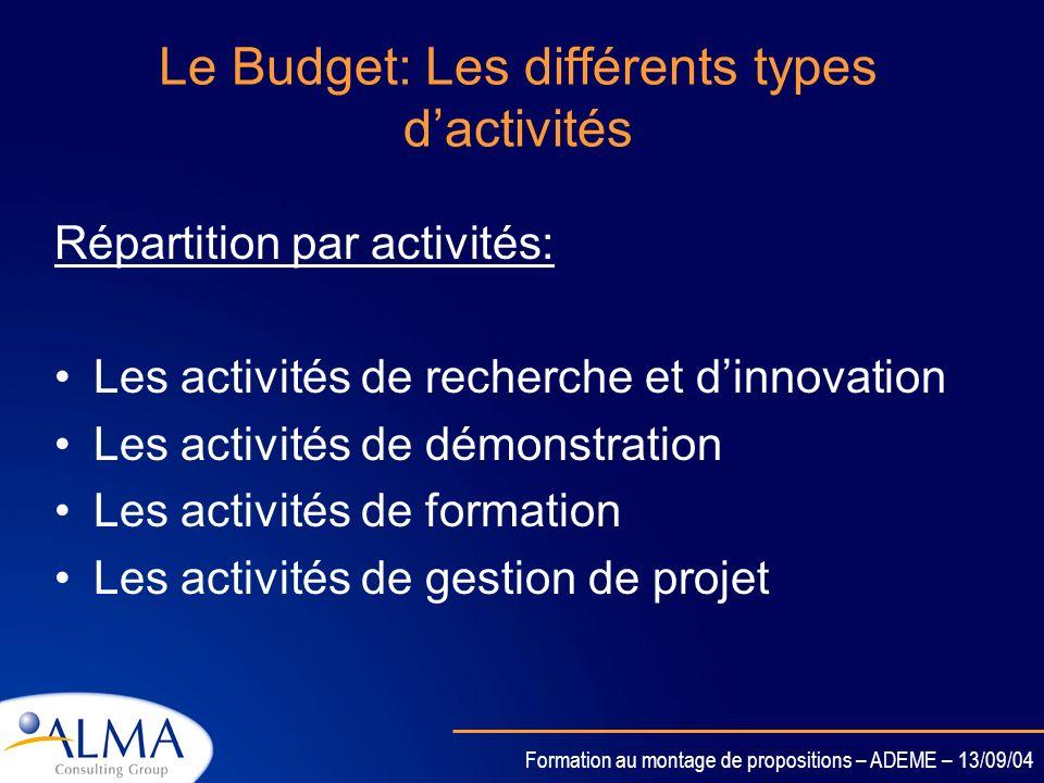 Formation au montage de propositions – ADEME – 13/09/04 Le Budget: les 7 Pêchés capitaux !!!!!!!! Répartition du budget et de la subvention par pays R