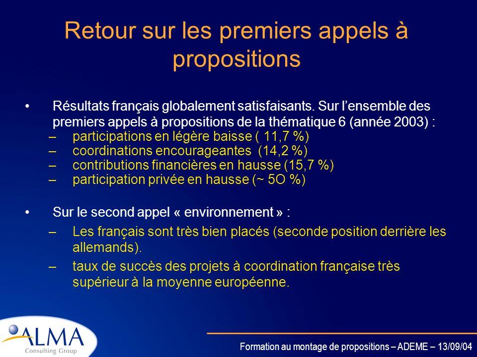 Formation au montage de propositions – ADEME – 13/09/04 Retour sur les résultats des premiers appels doffres 2003-2004