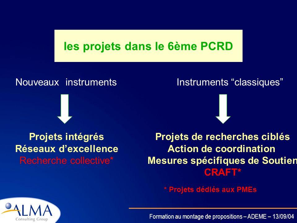 Formation au montage de propositions – ADEME – 13/09/04 Les instruments du PCRD: caractéristiques