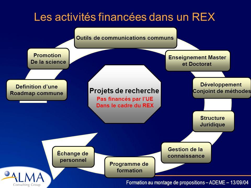 Formation au montage de propositions – ADEME – 13/09/04 Caractéristiques (2/2) FINANCEMENT: « Financement fixe pour l intégration » => subvention fixe
