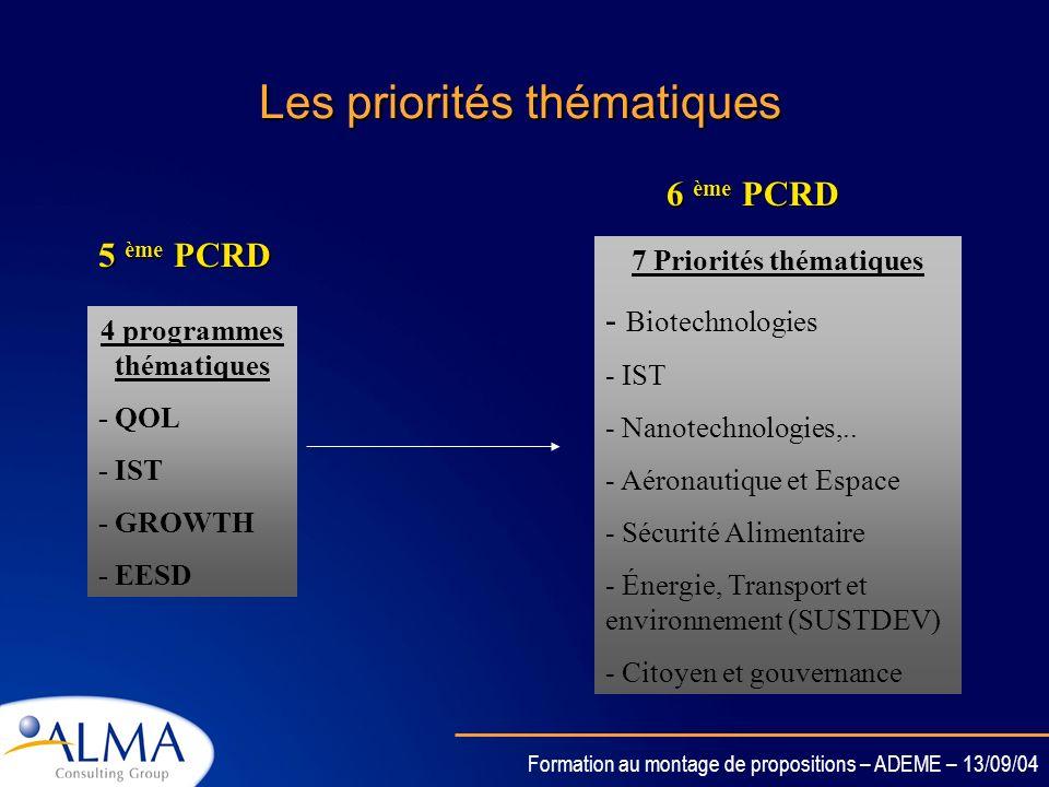 Formation au montage de propositions – ADEME – 13/09/04 Innovation ??????.
