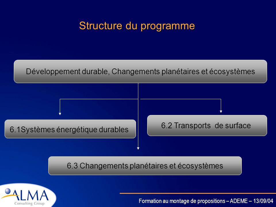 Formation au montage de propositions – ADEME – 13/09/04 Structure du programme Développement durable, Changements planétaires et écosystèmes 6.1Systèmes énergétique durables 6.2 Transports de surface 6.3 Changements planétaires et écosystèmes