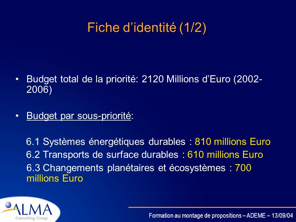 Formation au montage de propositions – ADEME – 13/09/04 Fiche didentité (1/2) Budget total de la priorité: 2120 Millions dEuro (2002- 2006) Budget par sous-priorité: 6.1 Systèmes énergétiques durables : 810 millions Euro 6.2 Transports de surface durables : 610 millions Euro 6.3 Changements planétaires et écosystèmes : 700 millions Euro