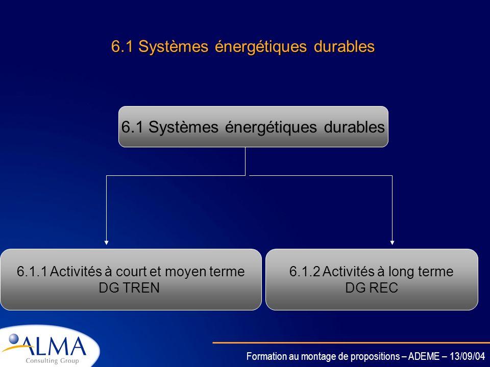 Formation au montage de propositions – ADEME – 13/09/04 6.1 Systèmes énergétiques durables 6.1.1 Activités à court et moyen terme DG TREN 6.1.2 Activités à long terme DG REC
