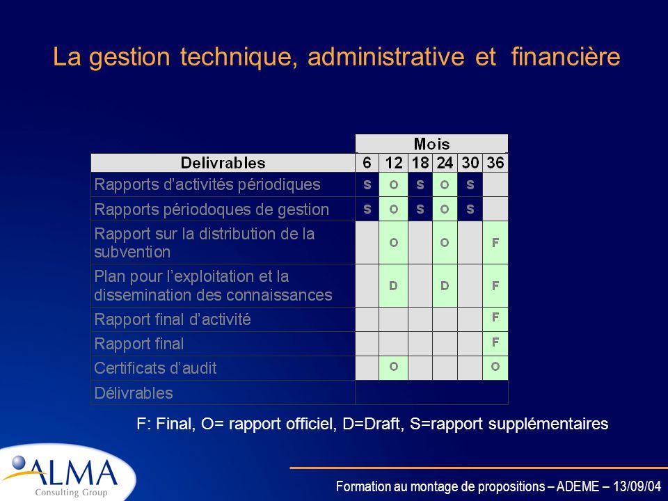 Formation au montage de propositions – ADEME – 13/09/04 La gestion technique, administrative et financière 3 Périodes dactivités –P1 : Du mois 1 au mo