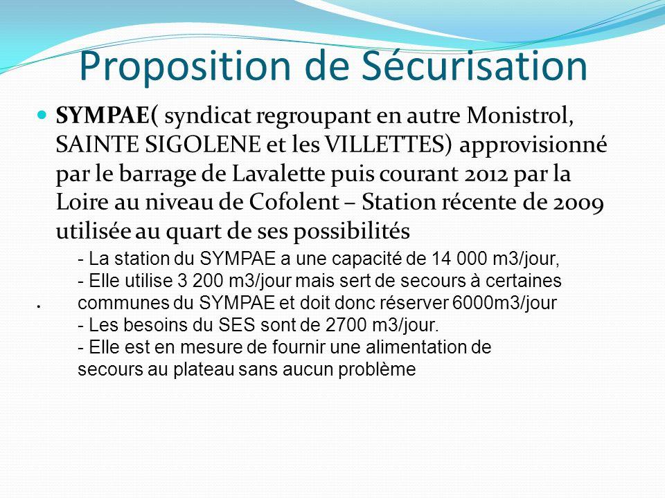 Proposition de Sécurisation SYMPAE( syndicat regroupant en autre Monistrol, SAINTE SIGOLENE et les VILLETTES) approvisionné par le barrage de Lavalette puis courant 2012 par la Loire au niveau de Cofolent – Station récente de 2009 utilisée au quart de ses possibilités.