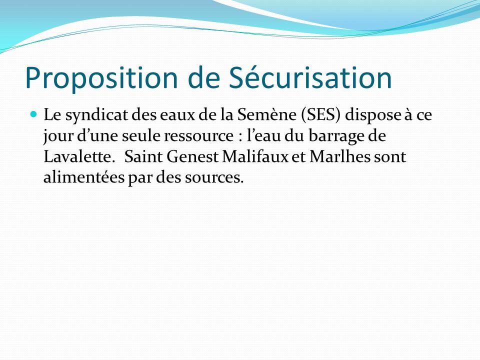 Proposition de Sécurisation Le syndicat des eaux de la Semène (SES) dispose à ce jour dune seule ressource : leau du barrage de Lavalette.