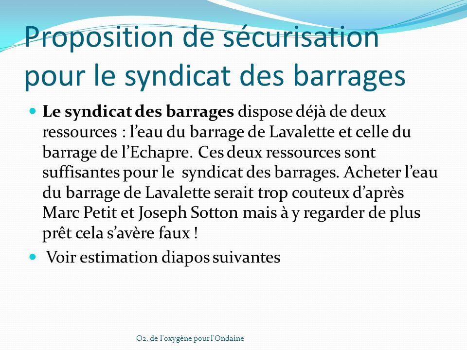 Proposition de sécurisation pour le syndicat des barrages Le syndicat des barrages dispose déjà de deux ressources : leau du barrage de Lavalette et celle du barrage de lEchapre.