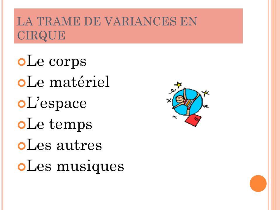 LA TRAME DE VARIANCES EN CIRQUE Le corps Le matériel Lespace Le temps Les autres Les musiques