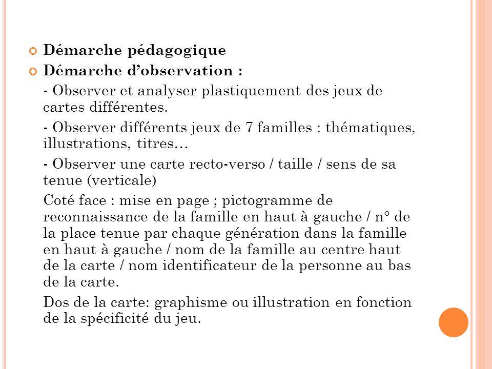 Démarche pédagogique Démarche dobservation : - Observer et analyser plastiquement des jeux de cartes différentes. - Observer différents jeux de 7 fami