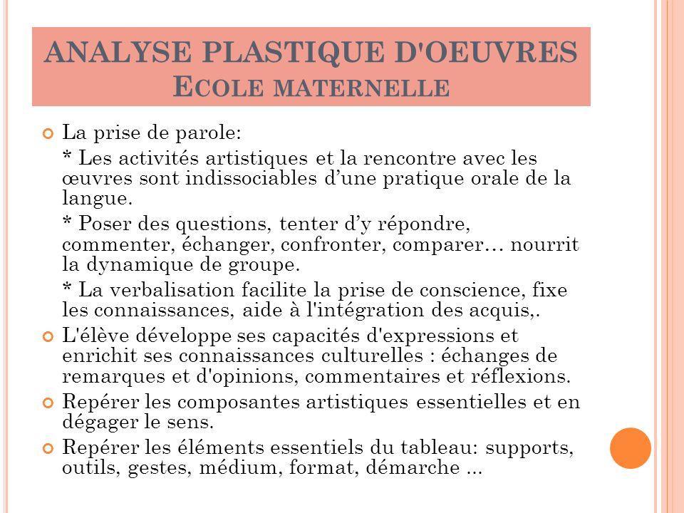 ANALYSE PLASTIQUE D'OEUVRES E COLE MATERNELLE La prise de parole: * Les activités artistiques et la rencontre avec les œuvres sont indissociables dune