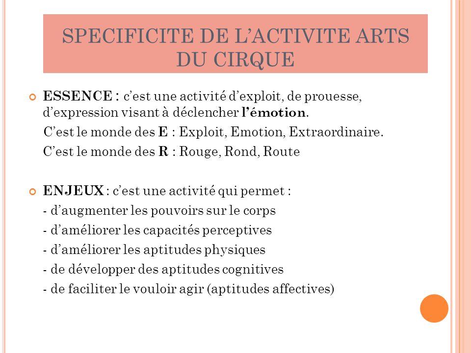 SPECIFICITE DE LACTIVITE ARTS DU CIRQUE ESSENCE : cest une activité dexploit, de prouesse, dexpression visant à déclencher lémotion. Cest le monde des