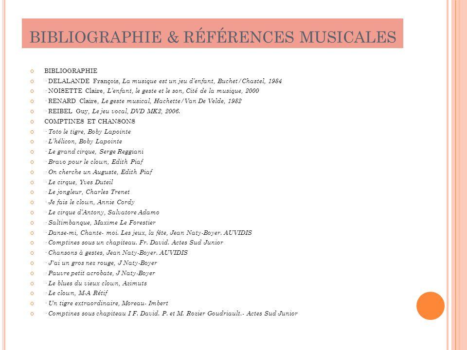 BIBLIOGRAPHIE & RÉFÉRENCES MUSICALES BIBLIOGRAPHIE · DELALANDE François, La musique est un jeu denfant, Buchet/Chastel, 1984 · NOISETTE Claire, Lenfan