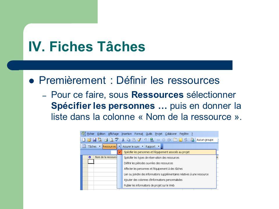IV. Fiches Tâches Premièrement : Définir les ressources – Pour ce faire, sous Ressources sélectionner Spécifier les personnes … puis en donner la list