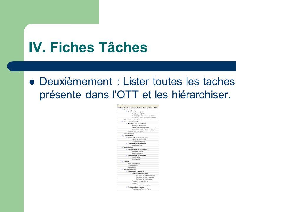 IV. Fiches Tâches Deuxièmement : Lister toutes les taches présente dans lOTT et les hiérarchiser.