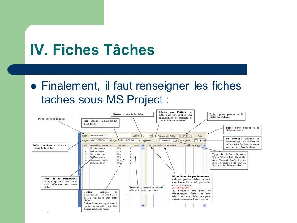 IV. Fiches Tâches Finalement, il faut renseigner les fiches taches sous MS Project :