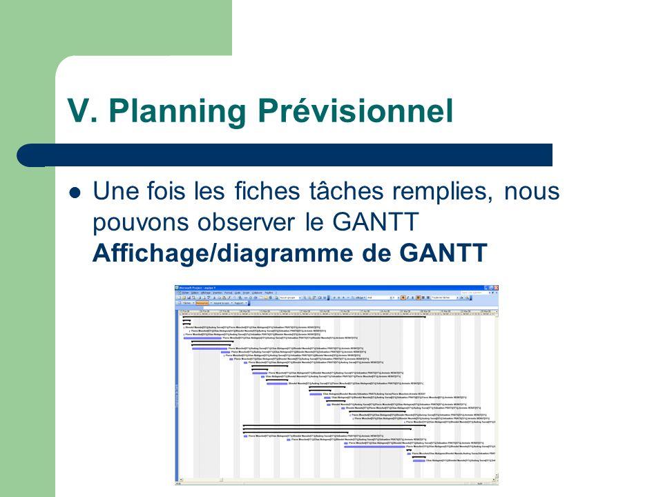 V. Planning Prévisionnel Une fois les fiches tâches remplies, nous pouvons observer le GANTT Affichage/diagramme de GANTT
