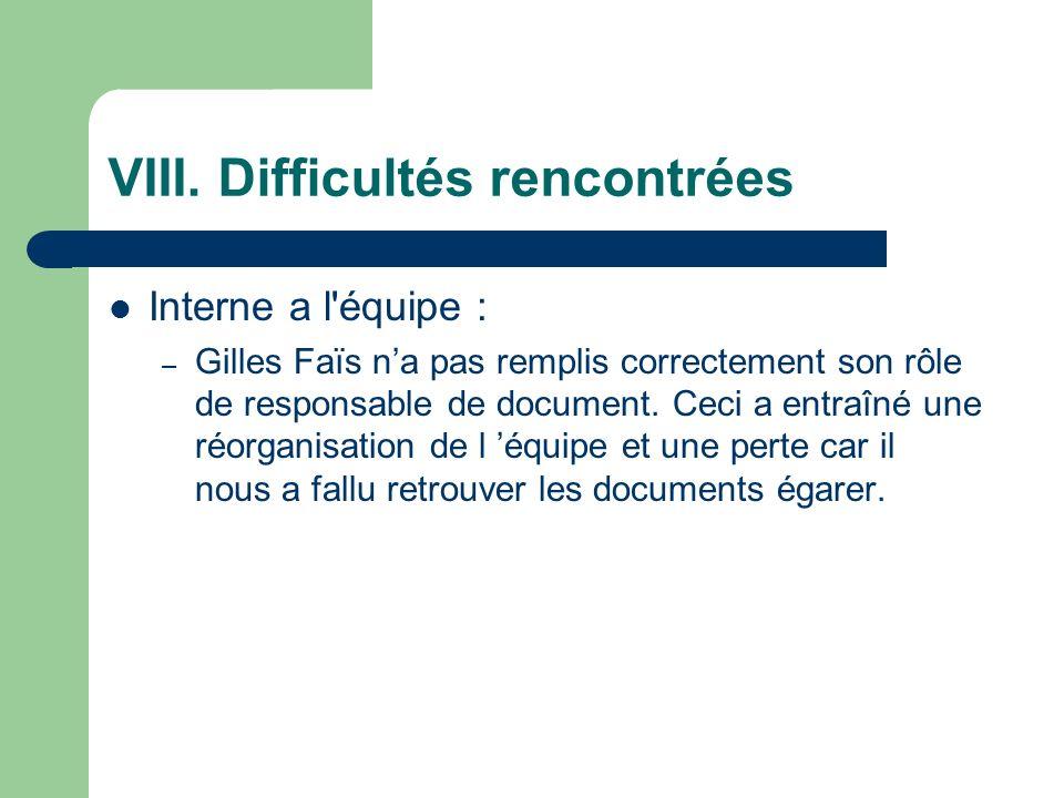 VIII. Difficultés rencontrées Interne a l'équipe : – Gilles Faïs na pas remplis correctement son rôle de responsable de document. Ceci a entraîné une