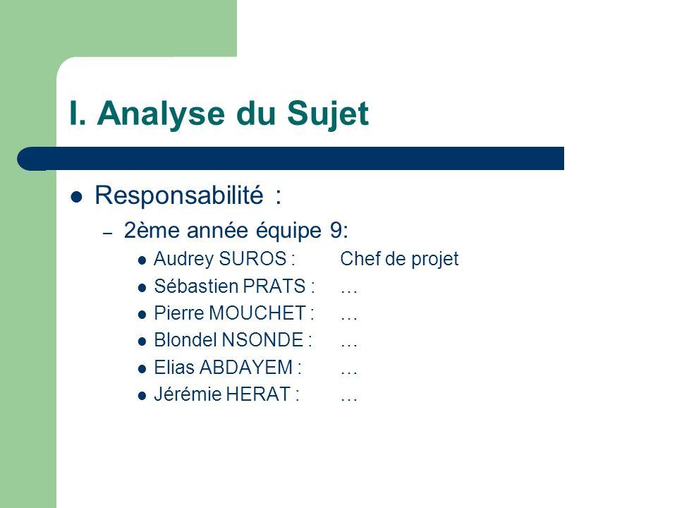 I. Analyse du Sujet Responsabilité : – 2ème année équipe 9: Audrey SUROS :Chef de projet Sébastien PRATS :… Pierre MOUCHET :… Blondel NSONDE :… Elias