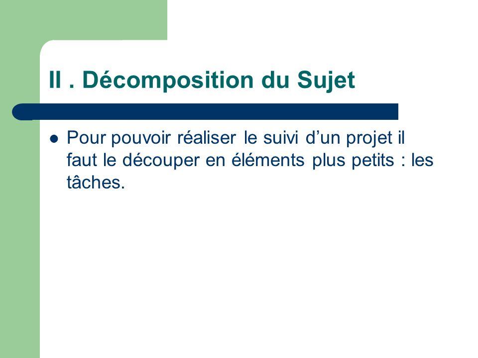 II. Décomposition du Sujet Pour pouvoir réaliser le suivi dun projet il faut le découper en éléments plus petits : les tâches.