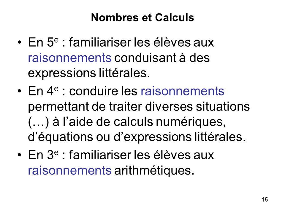 15 Nombres et Calculs En 5 e : familiariser les élèves aux raisonnements conduisant à des expressions littérales. En 4 e : conduire les raisonnements