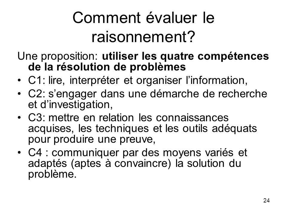24 Comment évaluer le raisonnement? Une proposition: utiliser les quatre compétences de la résolution de problèmes C1: lire, interpréter et organiser