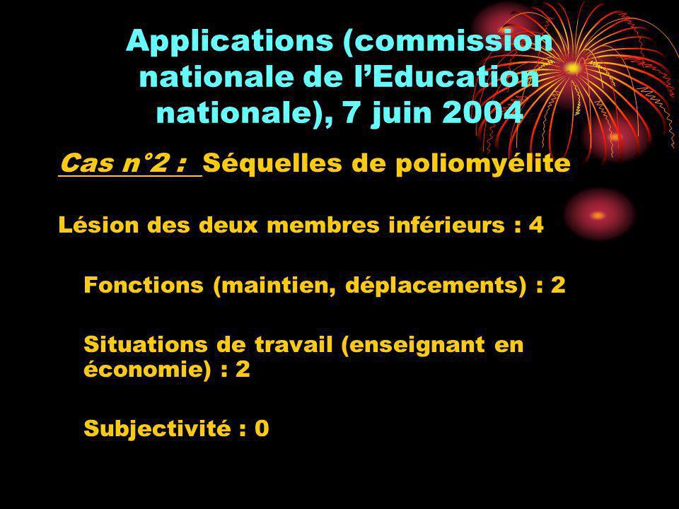 Applications (commission nationale de lEducation nationale), 7 juin 2004 Cas n°2 : Séquelles de poliomyélite Lésion des deux membres inférieurs : 4 Fo
