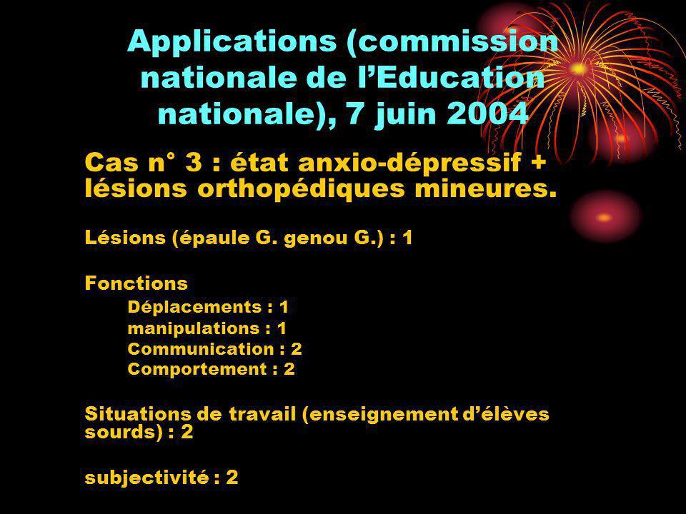 Applications (commission nationale de lEducation nationale), 7 juin 2004 Cas n° 3 : état anxio-dépressif + lésions orthopédiques mineures. Lésions (ép