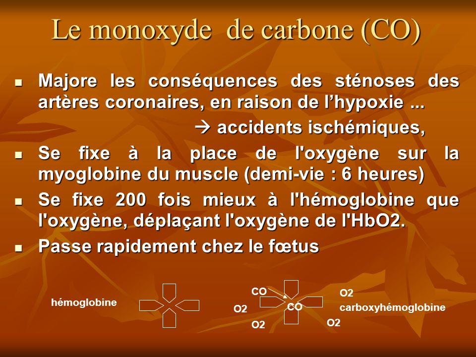 Le monoxyde de carbone (CO) Majore les conséquences des sténoses des artères coronaires, en raison de lhypoxie... Majore les conséquences des sténoses