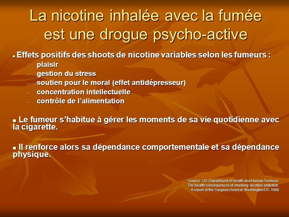 La nicotine inhalée avec la fumée est une drogue psycho-active Effets positifs des shoots de nicotine variables selon les fumeurs : Effets positifs de