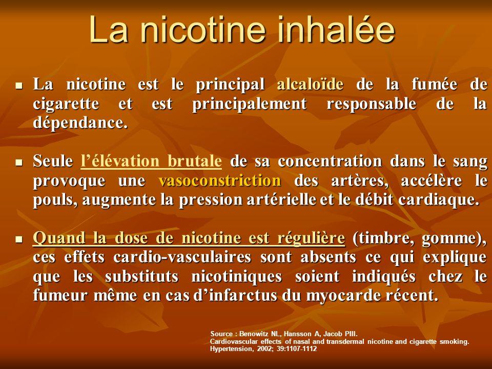 La nicotine est le principal alcaloïde de la fumée de cigarette et est principalement responsable de la dépendance. La nicotine est le principal alcal