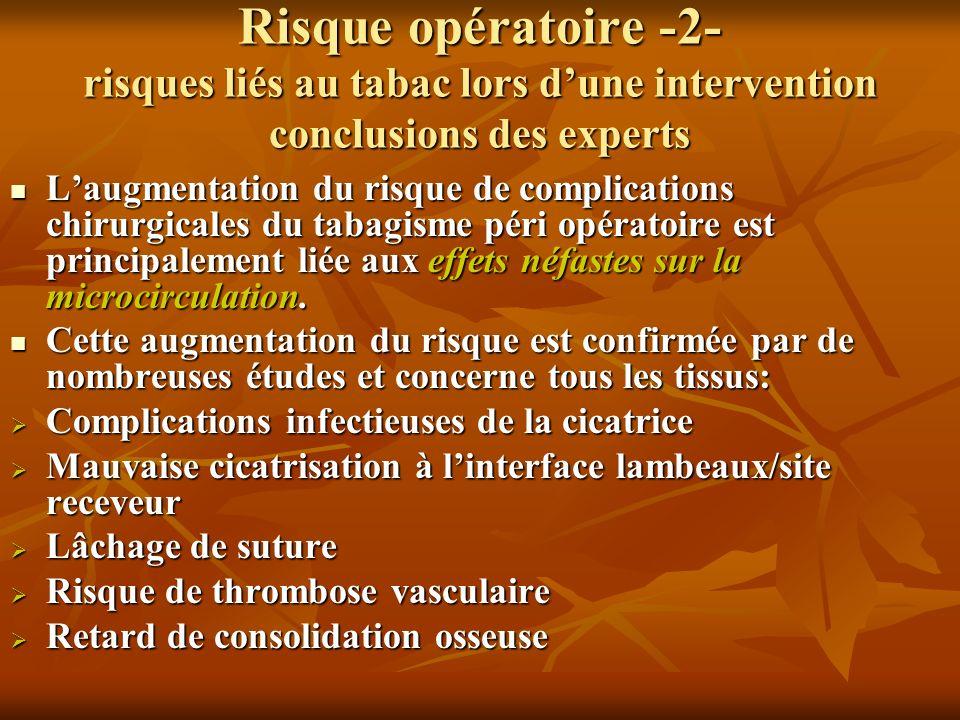 Risque opératoire -2- risques liés au tabac lors dune intervention conclusions des experts Laugmentation du risque de complications chirurgicales du t