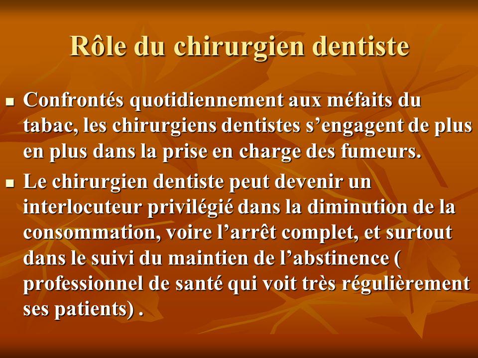 Rôle du chirurgien dentiste Confrontés quotidiennement aux méfaits du tabac, les chirurgiens dentistes sengagent de plus en plus dans la prise en char