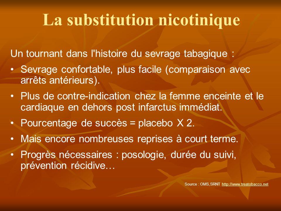La substitution nicotinique Un tournant dans l'histoire du sevrage tabagique : Sevrage confortable, plus facile (comparaison avec arrêts antérieurs).