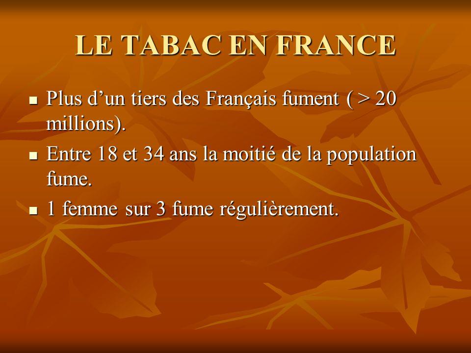 LE TABAC EN FRANCE Plus dun tiers des Français fument ( > 20 millions). Plus dun tiers des Français fument ( > 20 millions). Entre 18 et 34 ans la moi