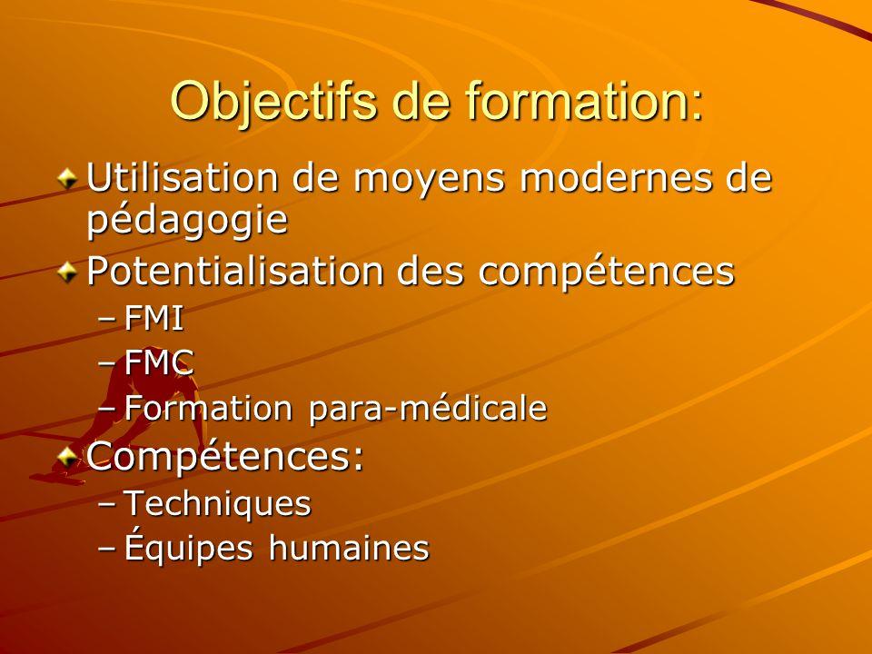 Objectifs de formation: Utilisation de moyens modernes de pédagogie Potentialisation des compétences –FMI –FMC –Formation para-médicale Compétences: –Techniques –Équipes humaines