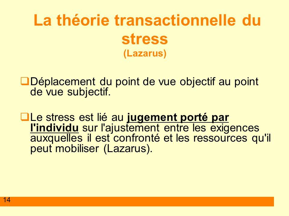 14 La théorie transactionnelle du stress (Lazarus) Déplacement du point de vue objectif au point de vue subjectif. Le stress est lié au jugement porté