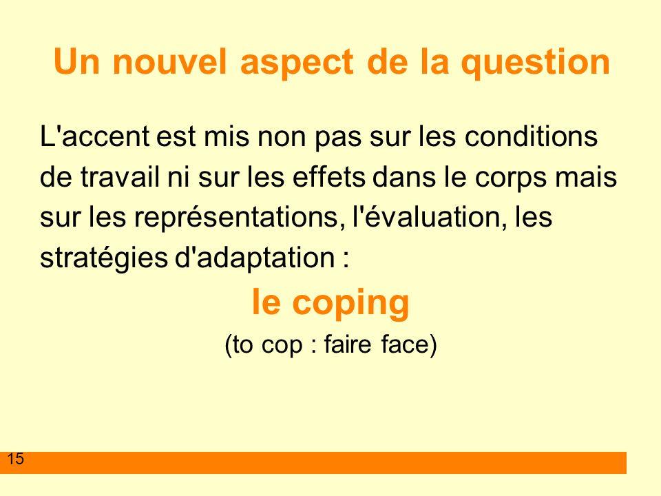 15 Un nouvel aspect de la question L'accent est mis non pas sur les conditions de travail ni sur les effets dans le corps mais sur les représentations