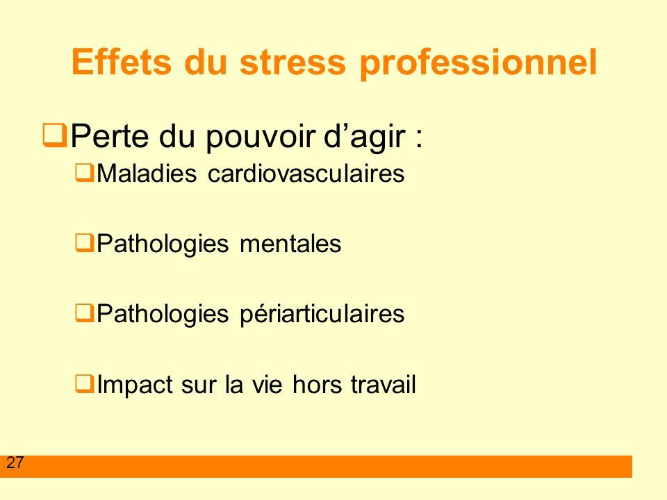 27 Effets du stress professionnel Perte du pouvoir dagir : Maladies cardiovasculaires Pathologies mentales Pathologies périarticulaires Impact sur la