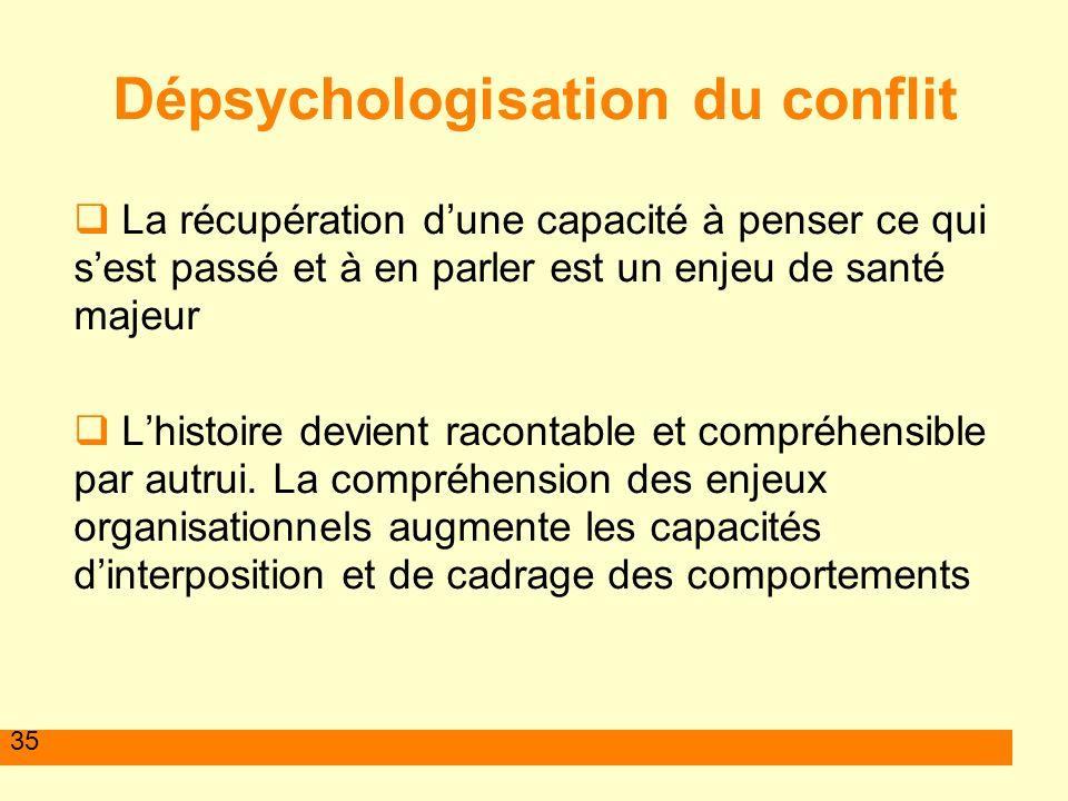35 Dépsychologisation du conflit La récupération dune capacité à penser ce qui sest passé et à en parler est un enjeu de santé majeur Lhistoire devien