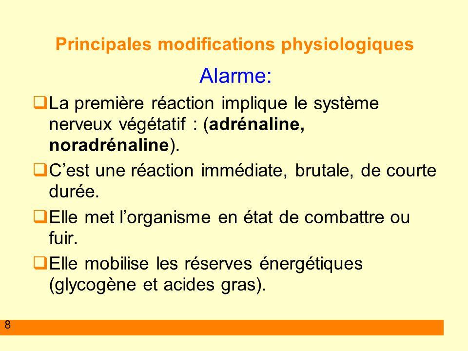 9 Ajustements pour permettre la fuite ou le Combat : Augmentation de la force et de la fréquence des contractions cardiaques; Approfondissement de la respiration et de la dilatation des bronches; Contraction de la rate, libérant d avantage de globules rouges; Libération de glucose à partir du glycogène hépatique; Redistribution du sang vers les muscles et le cerveau; Dilatation des pupilles; Augmentation de la coagulabilité du sang et accroissement du nombre des lymphocytes.