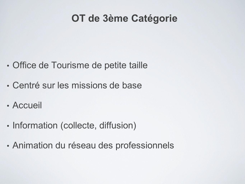 Office de Tourisme de petite taille Centré sur les missions de base Accueil Information (collecte, diffusion) Animation du réseau des professionnels OT de 3ème Catégorie