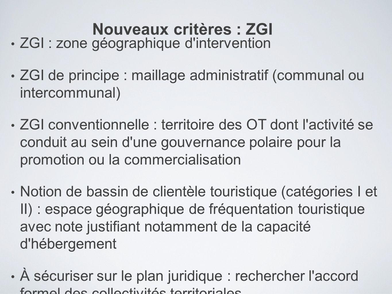 ZGI : zone géographique d'intervention ZGI de principe : maillage administratif (communal ou intercommunal) ZGI conventionnelle : territoire des OT do