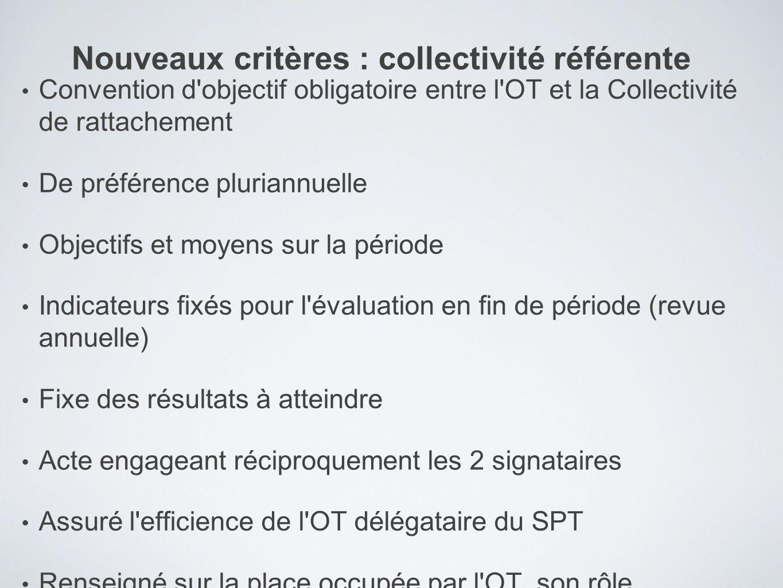 Convention d objectif obligatoire entre l OT et la Collectivité de rattachement De préférence pluriannuelle Objectifs et moyens sur la période Indicateurs fixés pour l évaluation en fin de période (revue annuelle) Fixe des résultats à atteindre Acte engageant réciproquement les 2 signataires Assuré l efficience de l OT délégataire du SPT Renseigné sur la place occupée par l OT, son rôle Nouveaux critères : collectivité référente