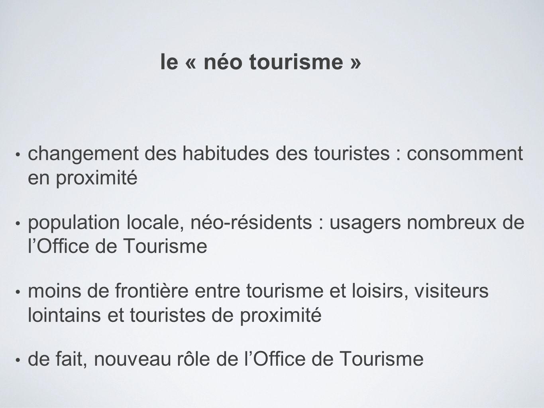 changement des habitudes des touristes : consomment en proximité population locale, néo-résidents : usagers nombreux de lOffice de Tourisme moins de frontière entre tourisme et loisirs, visiteurs lointains et touristes de proximité de fait, nouveau rôle de lOffice de Tourisme le « néo tourisme »